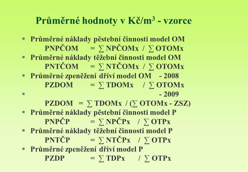 Průměrné hodnoty v Kč/m 3 - vzorce §Průměrné náklady pěstební činnosti model OM PNPČOM= ∑ NPČOMx / ∑ OTOMx §Průměrné náklady těžební činnosti model OM PNTČOM = ∑ NTČOMx / ∑ OTOMx §Průměrné zpeněžení dříví model OM - 2008 PZDOM = ∑ TDOMx / ∑ OTOMx §- 2009 PZDOM = ∑ TDOMx / (∑ OTOMx - ZSZ) §Průměrné náklady pěstební činnosti model P PNPČP = ∑ NPČPx / ∑ OTPx §Průměrné náklady těžební činnosti model P PNTČP = ∑ NTČPx / ∑ OTPx §Průměrné zpeněžení dříví model P PZDP = ∑ TDPx / ∑ OTPx