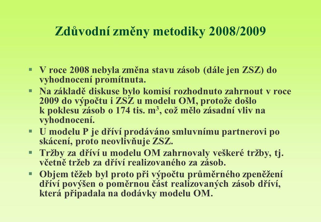 Zdůvodní změny metodiky 2008/2009 §V roce 2008 nebyla změna stavu zásob (dále jen ZSZ) do vyhodnocení promítnuta.