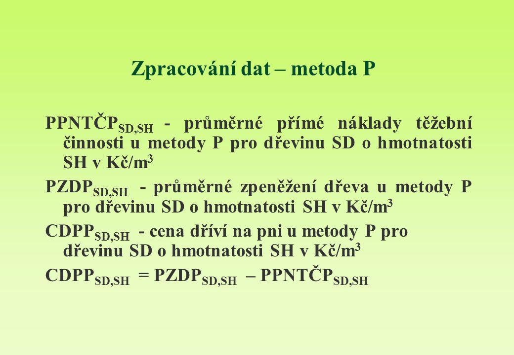 Zpracování dat – metoda P PPNTČP SD,SH - průměrné přímé náklady těžební činnosti u metody P pro dřevinu SD o hmotnatosti SH v Kč/m 3 PZDP SD,SH - průměrné zpeněžení dřeva u metody P pro dřevinu SD o hmotnatosti SH v Kč/m 3 CDPP SD,SH - cena dříví na pni u metody P pro dřevinu SD o hmotnatosti SH v Kč/m 3 CDPP SD,SH = PZDP SD,SH – PPNTČP SD,SH