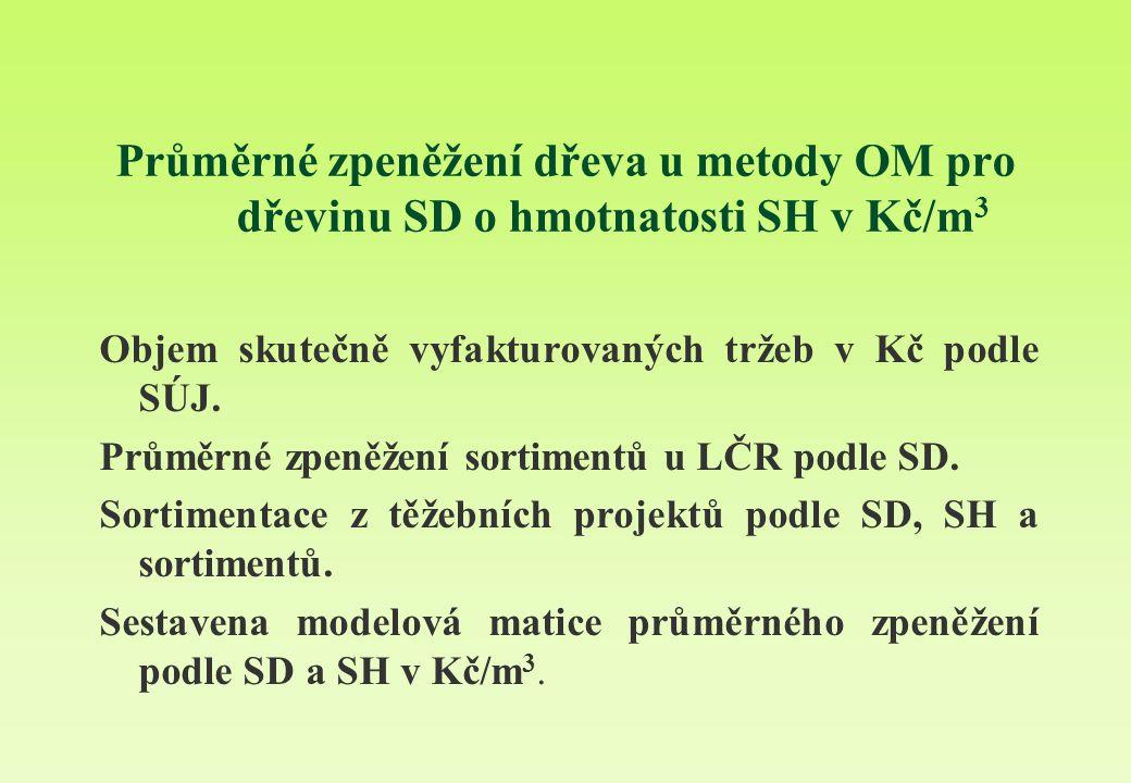 Průměrné zpeněžení dřeva u metody OM pro dřevinu SD o hmotnatosti SH v Kč/m 3 Objem skutečně vyfakturovaných tržeb v Kč podle SÚJ. Průměrné zpeněžení