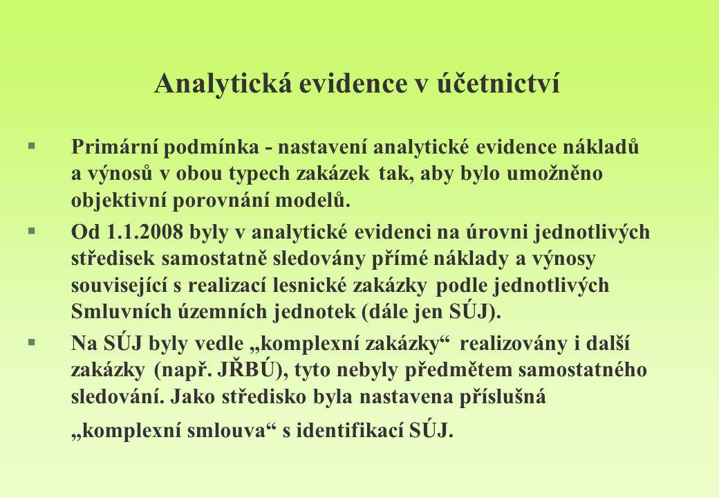 §Primární podmínka - nastavení analytické evidence nákladů a výnosů v obou typech zakázek tak, aby bylo umožněno objektivní porovnání modelů.
