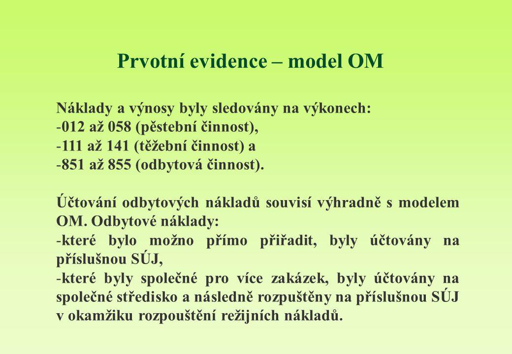 Prvotní evidence – model OM Náklady a výnosy byly sledovány na výkonech: -012 až 058 (pěstební činnost), -111 až 141 (těžební činnost) a -851 až 855 (