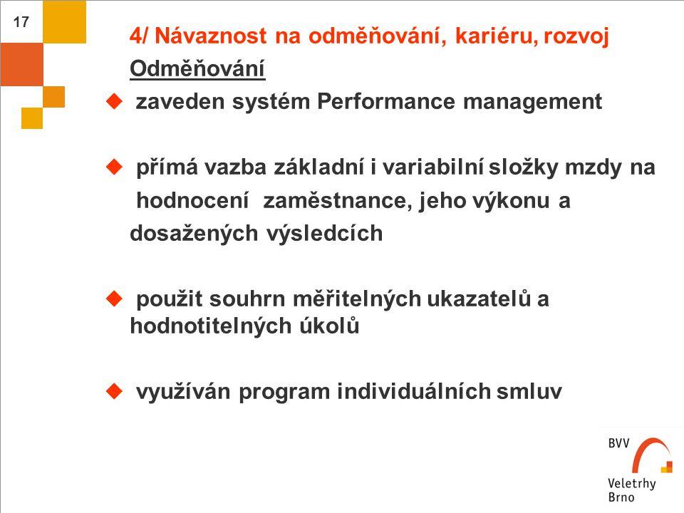 18  Postup hodnocení  Formulář hodnocení je rozdělen na 5 částí (hodnotící škála 0-5).