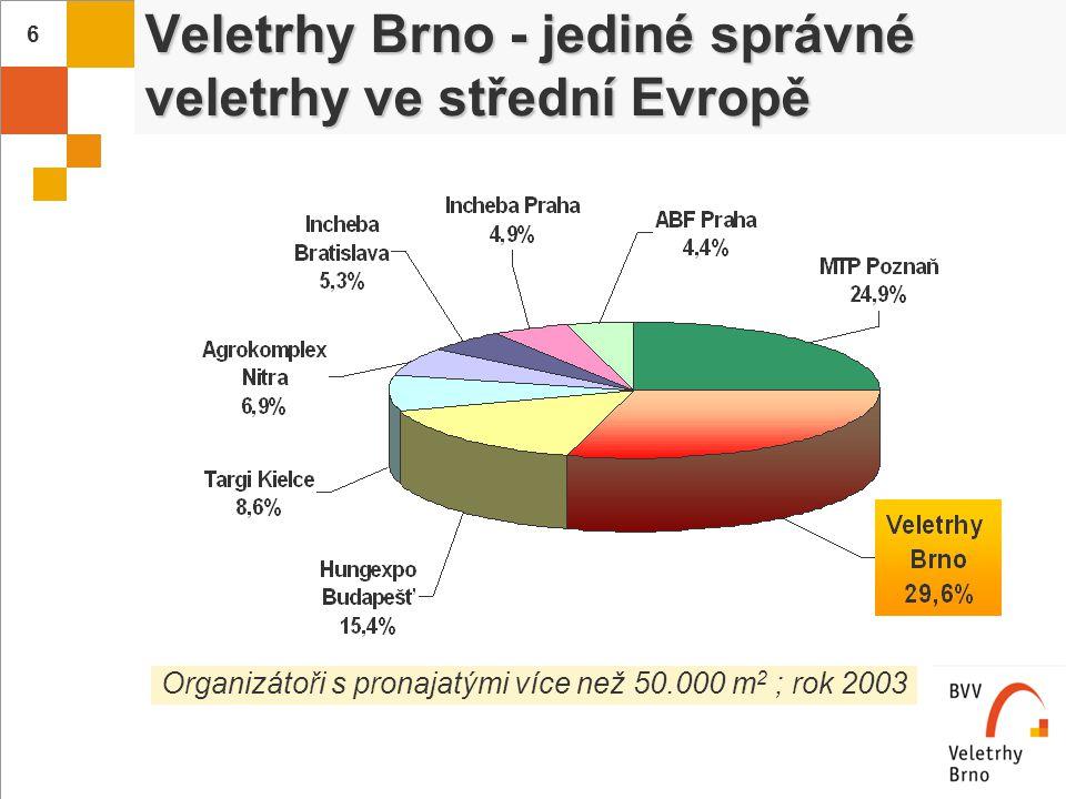 7  ZÁSADY JEDNÁNÍ  zaměstnance Veletrhy Brno, a.s.