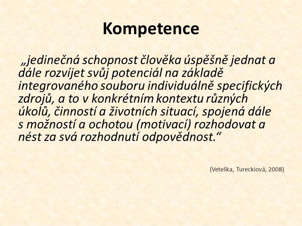 """Kompetence """"jedinečná schopnost člověka úspěšně jednat a dále rozvíjet svůj potenciál na základě integrovaného souboru individuálně specifických zdroj"""