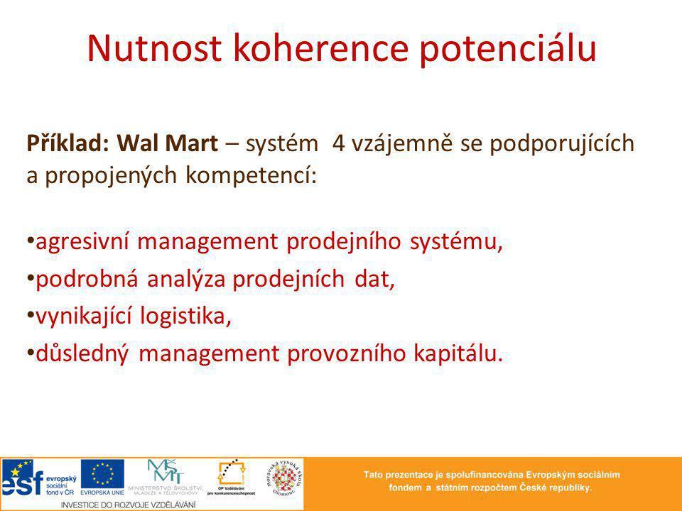 Nutnost koherence potenciálu Příklad: Wal Mart – systém 4 vzájemně se podporujících a propojených kompetencí: agresivní management prodejního systému,