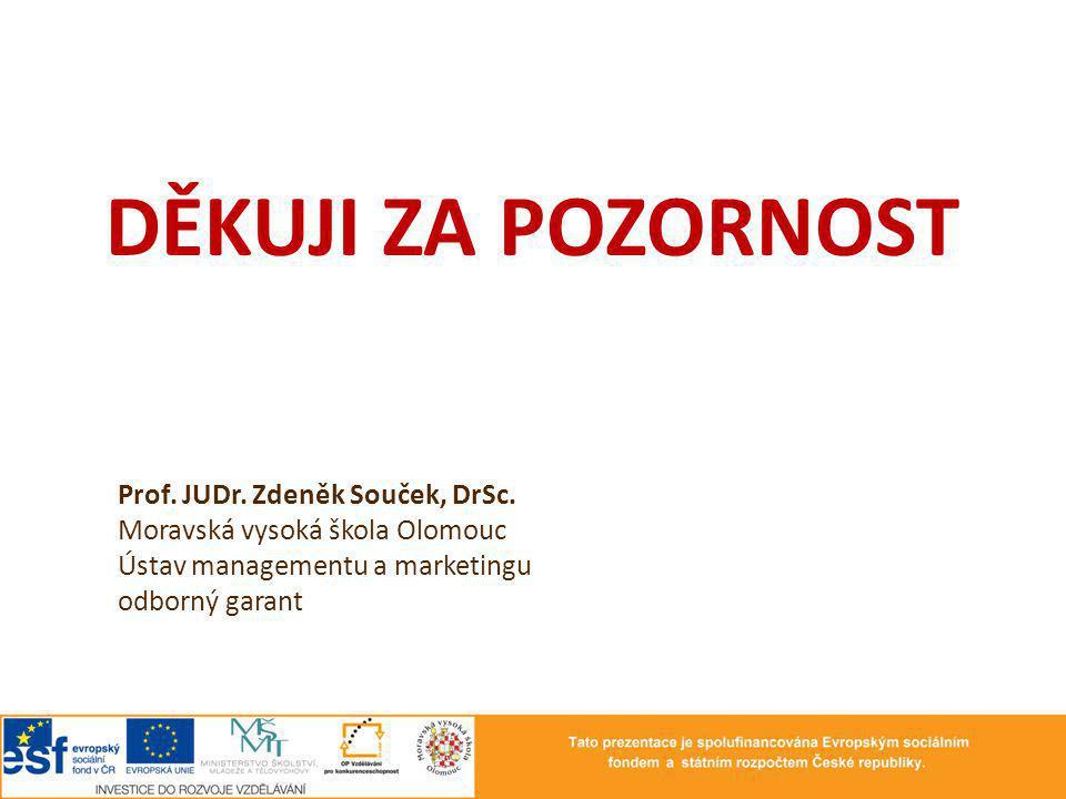 DĚKUJI ZA POZORNOST Prof. JUDr. Zdeněk Souček, DrSc. Moravská vysoká škola Olomouc Ústav managementu a marketingu odborný garant