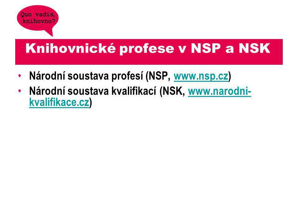 Knihovnické profese v NSP a NSK Národní soustava profesí (NSP, www.nsp.cz)www.nsp.cz Národní soustava kvalifikací (NSK, www.narodni- kvalifikace.cz)www.narodni- kvalifikace.cz