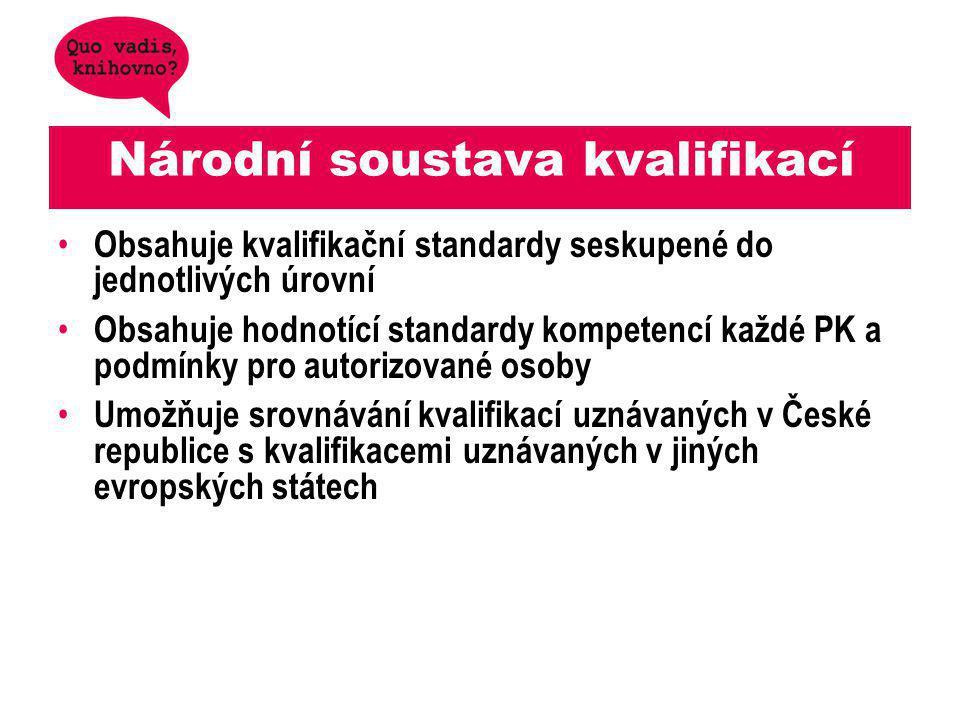 Národní soustava kvalifikací Obsahuje kvalifikační standardy seskupené do jednotlivých úrovní Obsahuje hodnotící standardy kompetencí každé PK a podmínky pro autorizované osoby Umožňuje srovnávání kvalifikací uznávaných v České republice s kvalifikacemi uznávaných v jiných evropských státech