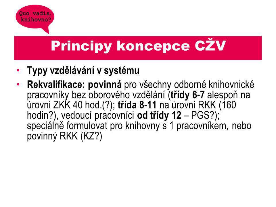 Principy koncepce CŽV Typy vzdělávání v systému Rekvalifikace: povinná pro všechny odborné knihovnické pracovníky bez oborového vzdělání ( třídy 6-7 alespoň na úrovni ZKK 40 hod.(?); třída 8-11 na úrovni RKK (160 hodin?), vedoucí pracovníci od třídy 12 – PGS?); speciálně formulovat pro knihovny s 1 pracovníkem, nebo povinný RKK (KZ?)