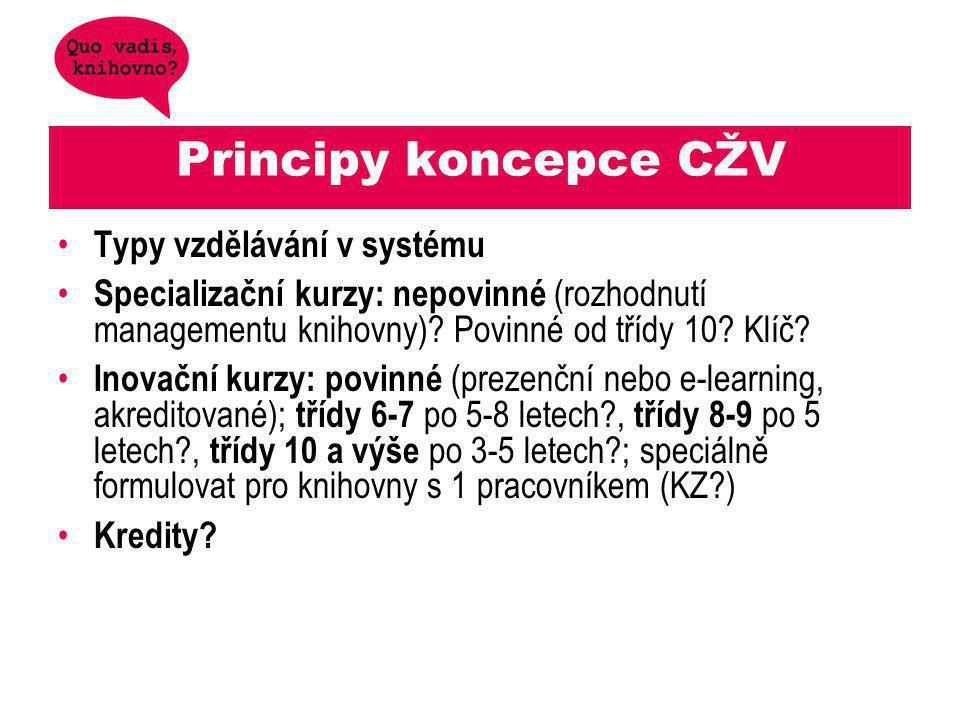 Principy koncepce CŽV Typy vzdělávání v systému Specializační kurzy: nepovinné (rozhodnutí managementu knihovny).
