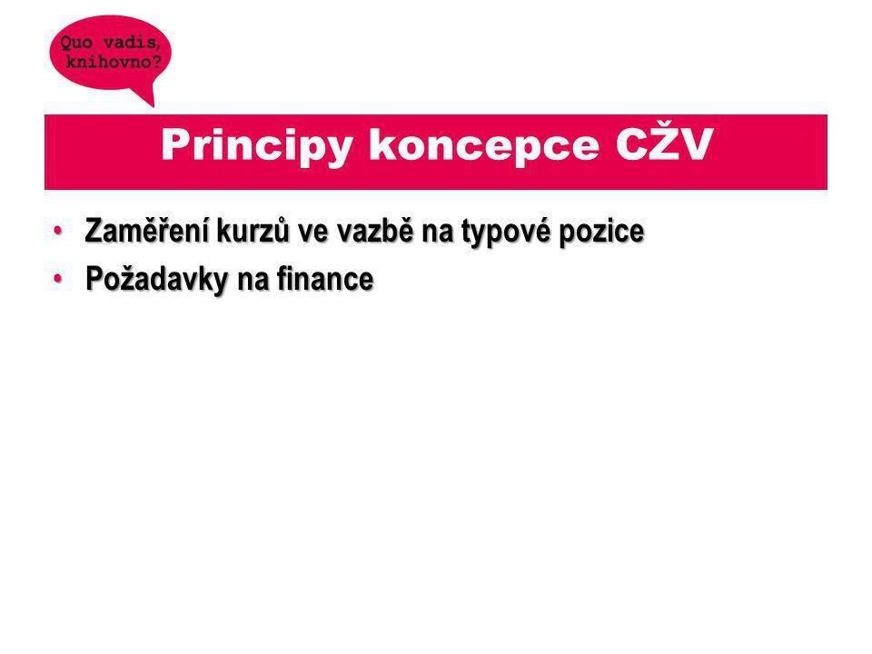 Principy koncepce CŽV Zaměření kurzů ve vazbě na typové pozice Zaměření kurzů ve vazbě na typové pozice Požadavky na finance Požadavky na finance