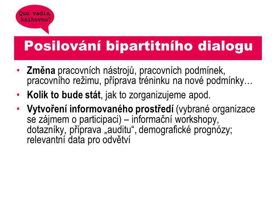 Posilování bipartitního dialogu Změna pracovních nástrojů, pracovních podmínek, pracovního režimu, příprava tréninku na nové podmínky… Kolik to bude stát, jak to zorganizujeme apod.