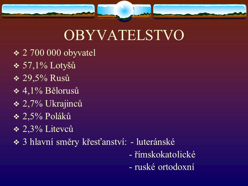 OBYVATELSTVO  2 700 000 obyvatel  57,1% Lotyšů  29,5% Rusů  4,1% Bělorusů  2,7% Ukrajinců  2,5% Poláků  2,3% Litevců  3 hlavní směry křesťanst