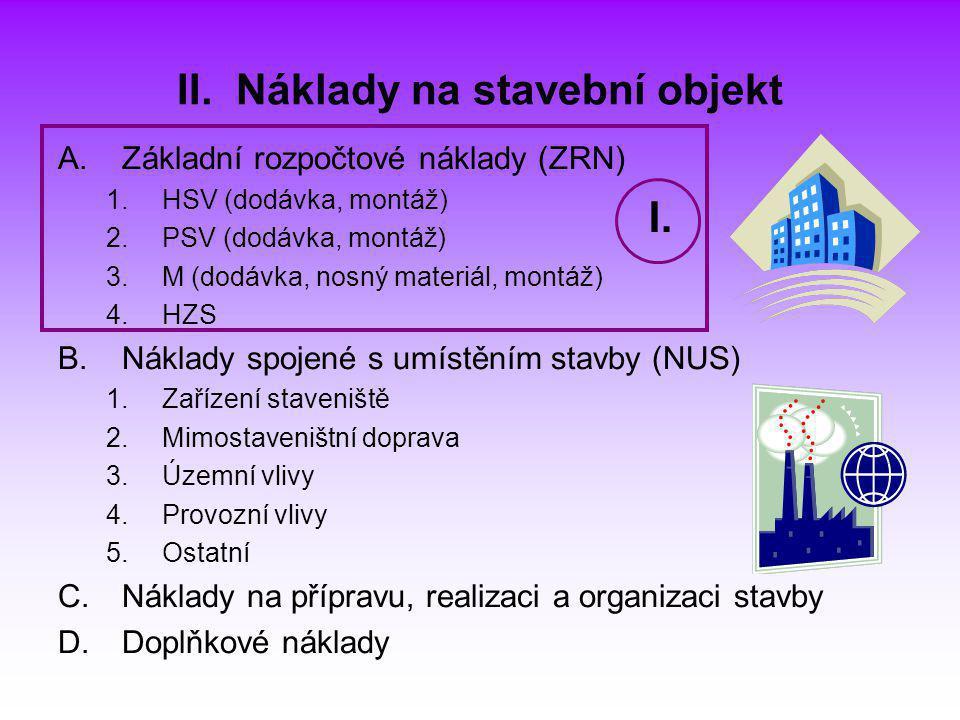II. Náklady na stavební objekt A.Základní rozpočtové náklady (ZRN) 1.HSV (dodávka, montáž) 2.PSV (dodávka, montáž) 3.M (dodávka, nosný materiál, montá