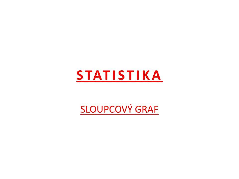 STATISTIKA SLOUPCOVÝ GRAF