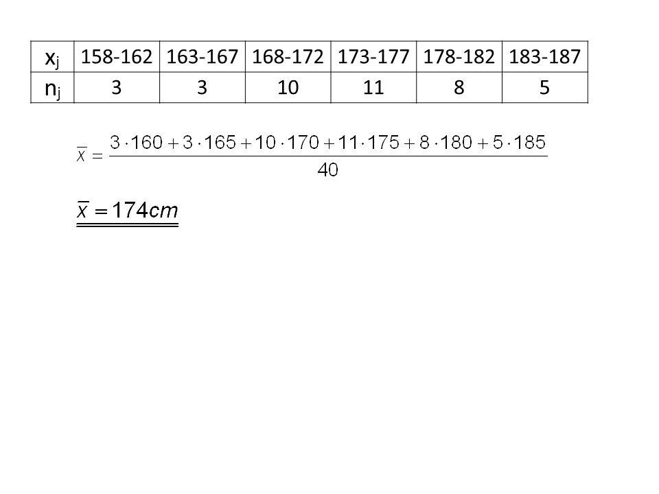 Ve vybraných rodinách byly zjištěny tyto počty nezletilých dětí: 210234221 1 0 234112032 2301332112 13022 Sestavte tabulku četností a sestrojte odpovídající sloupcový graf.