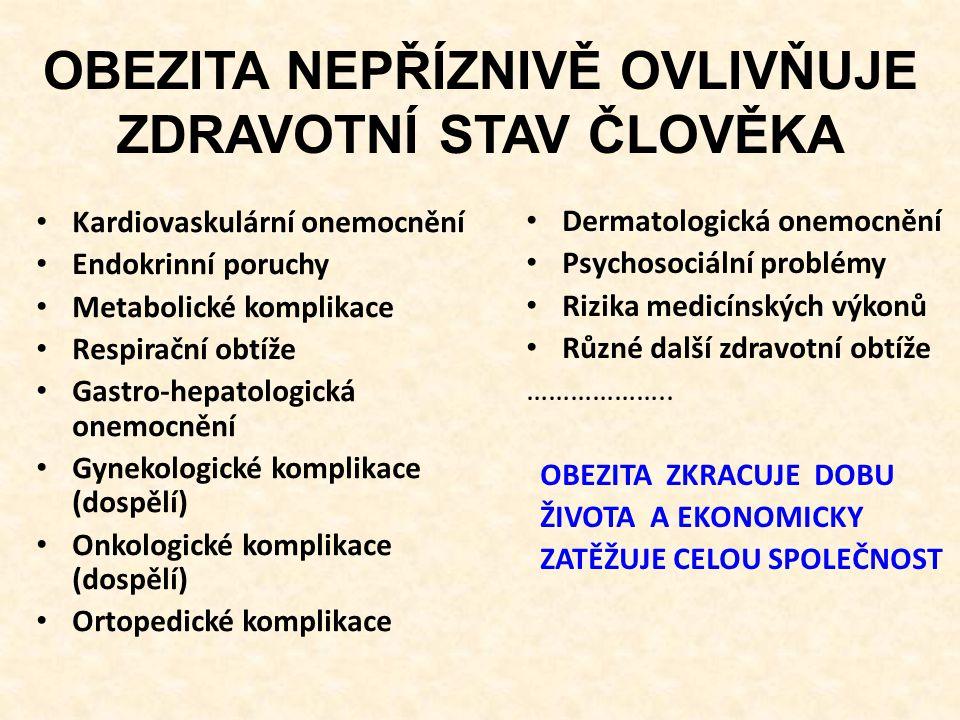 OBEZITA NEPŘÍZNIVĚ OVLIVŇUJE ZDRAVOTNÍ STAV ČLOVĚKA Kardiovaskulární onemocnění Endokrinní poruchy Metabolické komplikace Respirační obtíže Gastro-hepatologická onemocnění Gynekologické komplikace (dospělí) Onkologické komplikace (dospělí) Ortopedické komplikace Dermatologická onemocnění Psychosociální problémy Rizika medicínských výkonů Různé další zdravotní obtíže ………………..