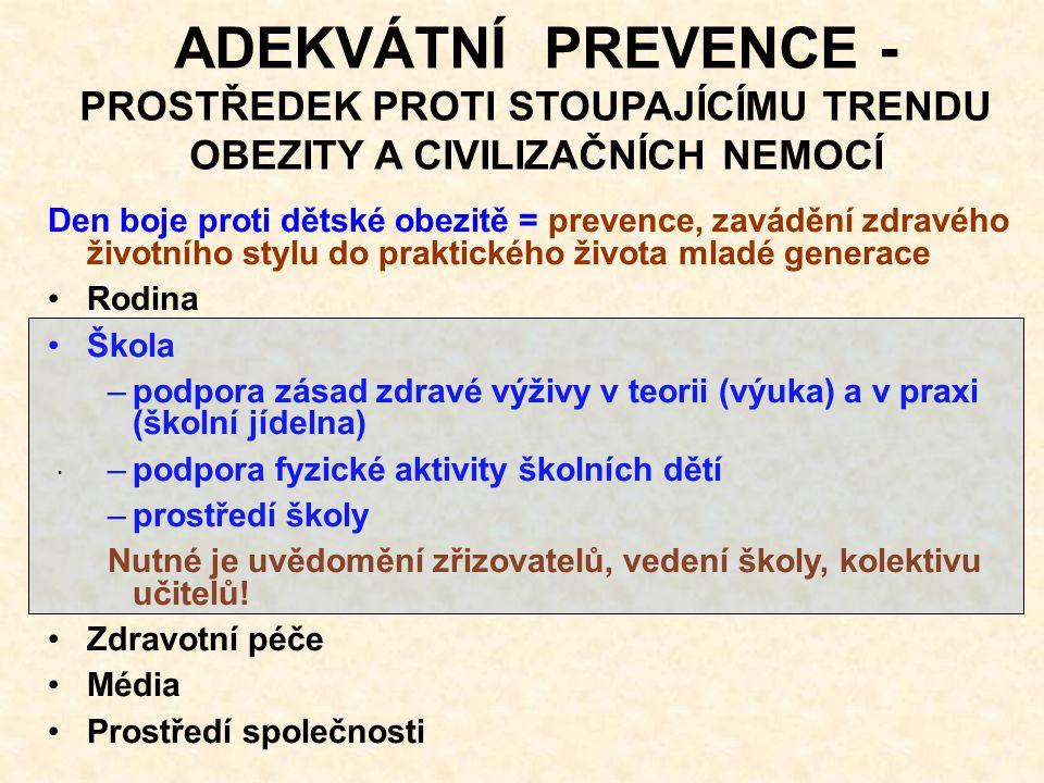 CÍLE FÓRA Odborná záštita existujících/nově vytvářených iniciativ zaměřených na prevenci dětské nadváhy/obezity v předškolních a školských zařízeních ČR Organizační aktivita zaměřená na jejich koordinaci, propojování a podporu jejich šíření.