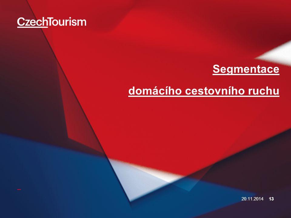 _ Segmentace domácího cestovního ruchu 20.11.201413