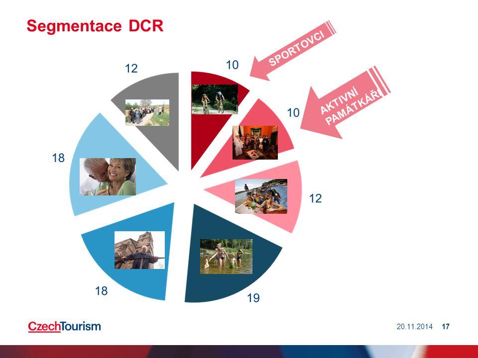 Segmentace DCR 20.11.201417 SPORTOVCI AKTIVNÍ PAMÁTKÁŘI