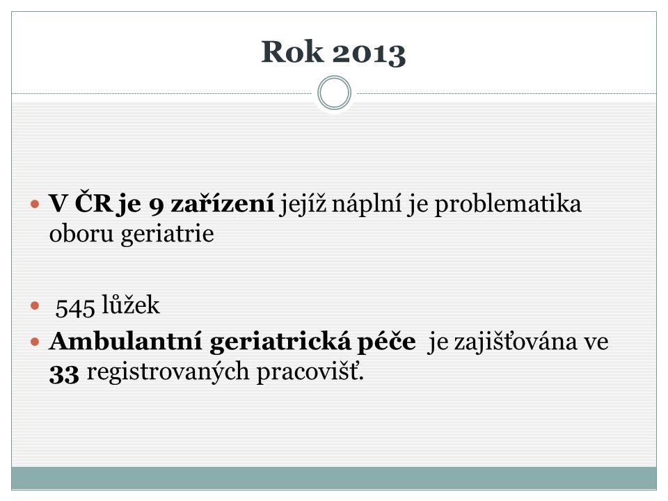 Rok 2013 V ČR je 9 zařízení jejíž náplní je problematika oboru geriatrie 545 lůžek Ambulantní geriatrická péče je zajišťována ve 33 registrovaných pra