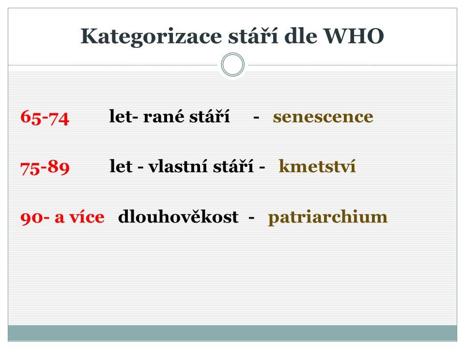 Kategorizace stáří dle WHO 65-74 let- rané stáří - senescence 75-89 let - vlastní stáří - kmetství 90- a více dlouhověkost - patriarchium