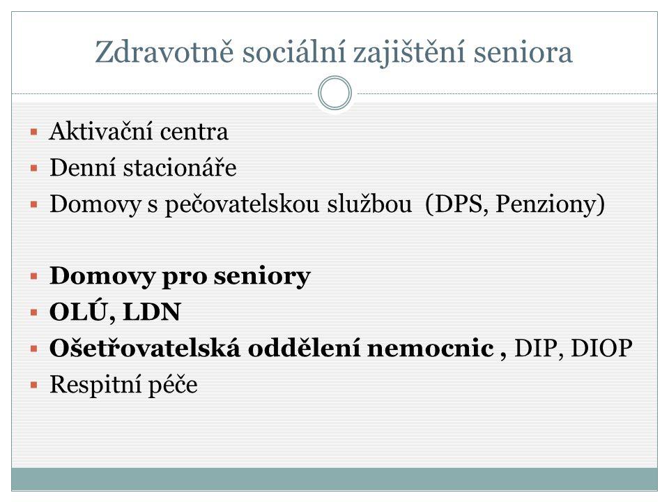 Zdravotně sociální zajištění seniora  Aktivační centra  Denní stacionáře  Domovy s pečovatelskou službou (DPS, Penziony)  Domovy pro seniory  OLÚ