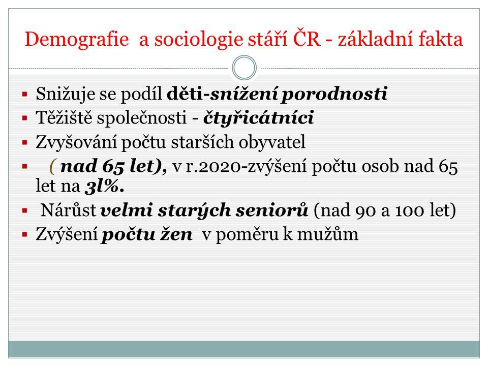 Demografie a sociologie stáří ČR - základní fakta  Snižuje se podíl děti-snížení porodnosti  Těžiště společnosti - čtyřicátníci  Zvyšování počtu st