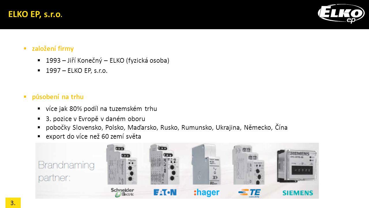 """Příslušenství Stereo/mono zesilovač 5+5W/4 Ohm, stand by, Un 16V Stropní krabice pro 5 reproduktory IR dálkové ovládání Další možnosti viz """"Technický katalog LOGUS90 23."""