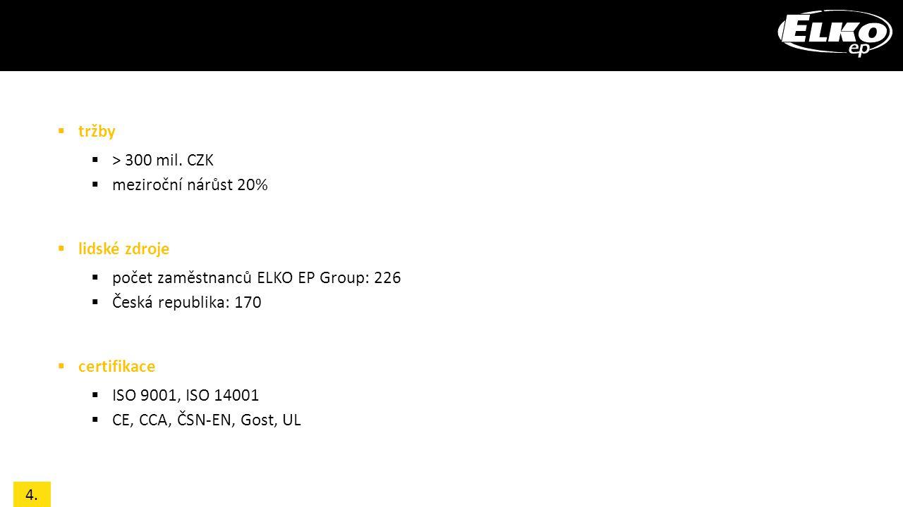 Vypínače a zásuvky s krytím IP65 Waterproof 48 série Veškeré přístroje na povrch IP 65 / 16A / 250V 24.