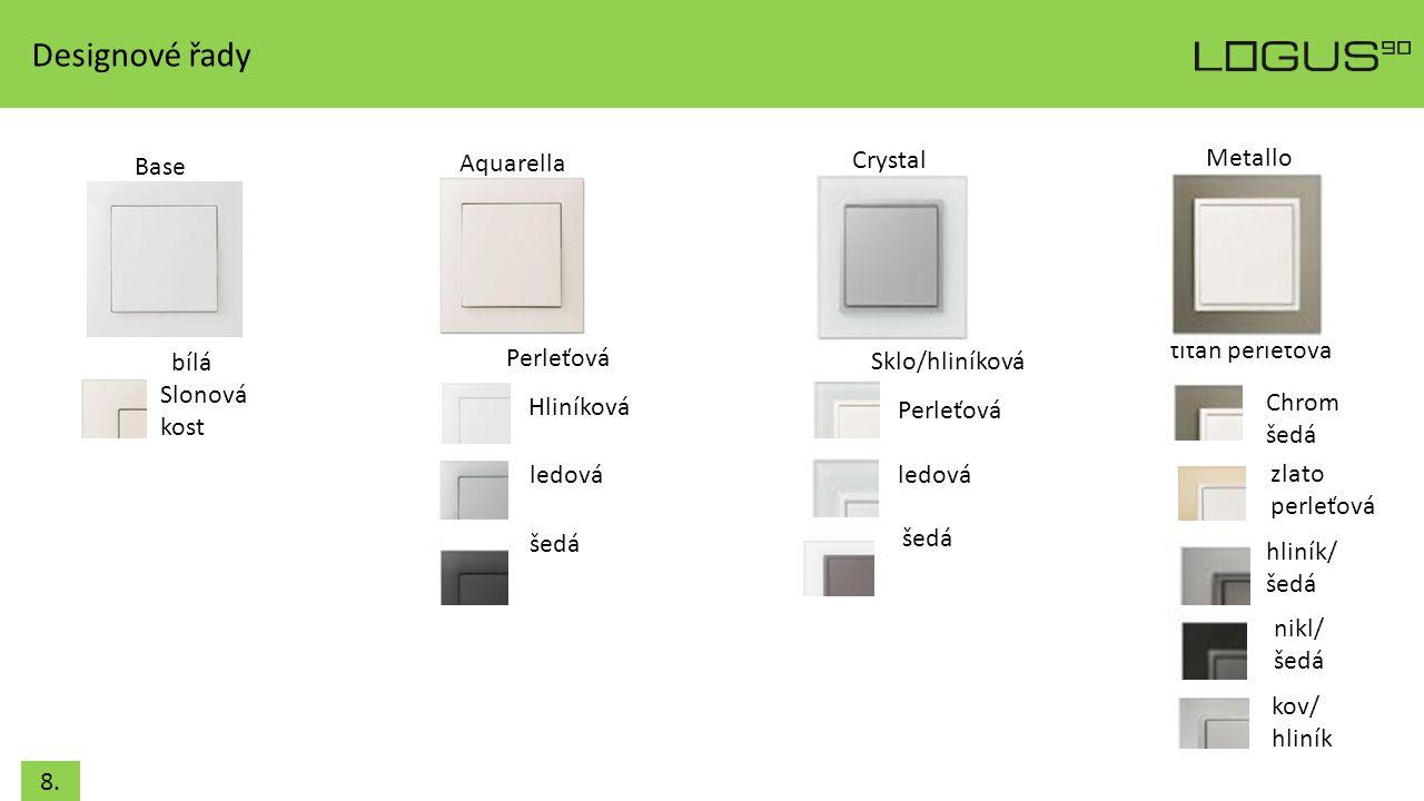 Base Aquarella Crystal Metallo bílá Slonová kost Perleťová Hliníková ledová šedá Sklo/hliníková Perleťová šedá ledová Chrom šedá titan perleťová zlato
