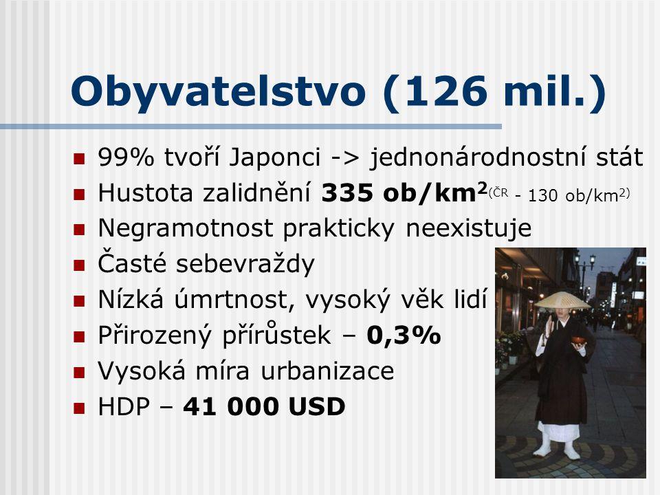 Obecné informace Hlavní město: Tokkio (cca 12mil.