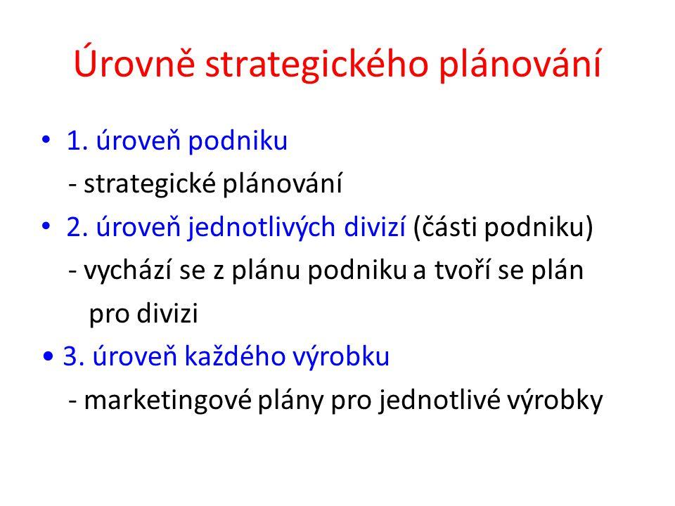 Úrovně strategického plánování 1. úroveň podniku - strategické plánování 2. úroveň jednotlivých divizí (části podniku) - vychází se z plánu podniku a