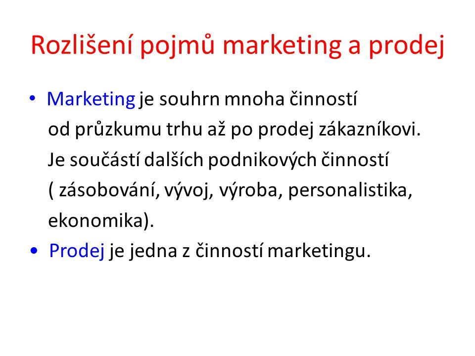 Rozlišení pojmů marketing a prodej Marketing je souhrn mnoha činností od průzkumu trhu až po prodej zákazníkovi. Je součástí dalších podnikových činno