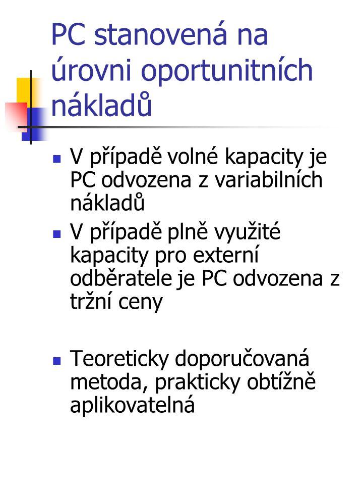 PC stanovená na úrovni oportunitních nákladů V případě volné kapacity je PC odvozena z variabilních nákladů V případě plně využité kapacity pro extern