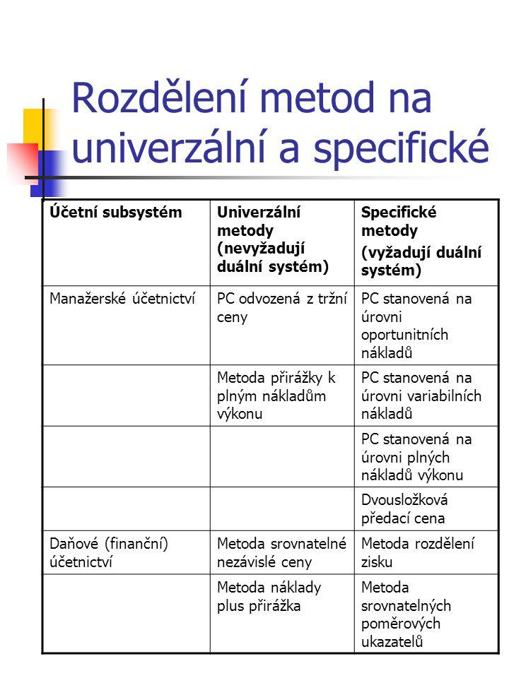 Rozdělení metod na univerzální a specifické Účetní subsystémUniverzální metody (nevyžadují duální systém) Specifické metody (vyžadují duální systém) M