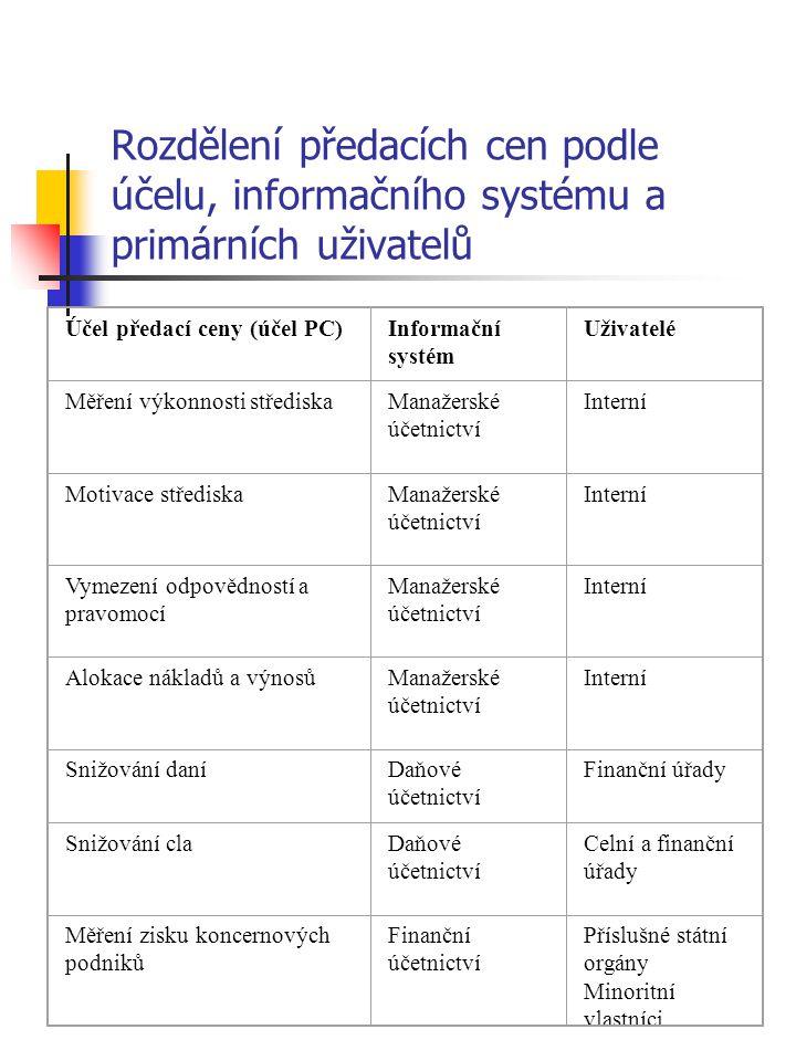 Rozdělení předacích cen podle účelu, informačního systému a primárních uživatelů Účel předací ceny (účel PC)Informační systém Uživatelé Měření výkonno