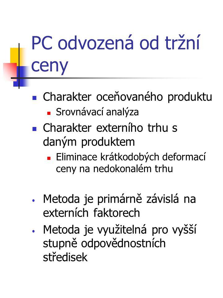 PC odvozená od tržní ceny Charakter oceňovaného produktu Srovnávací analýza Charakter externího trhu s daným produktem Eliminace krátkodobých deformac