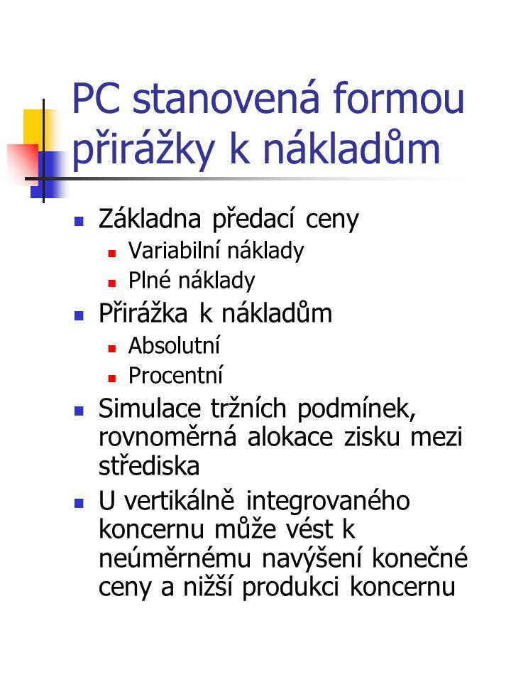 PC stanovená formou přirážky k nákladům Základna předací ceny Variabilní náklady Plné náklady Přirážka k nákladům Absolutní Procentní Simulace tržních