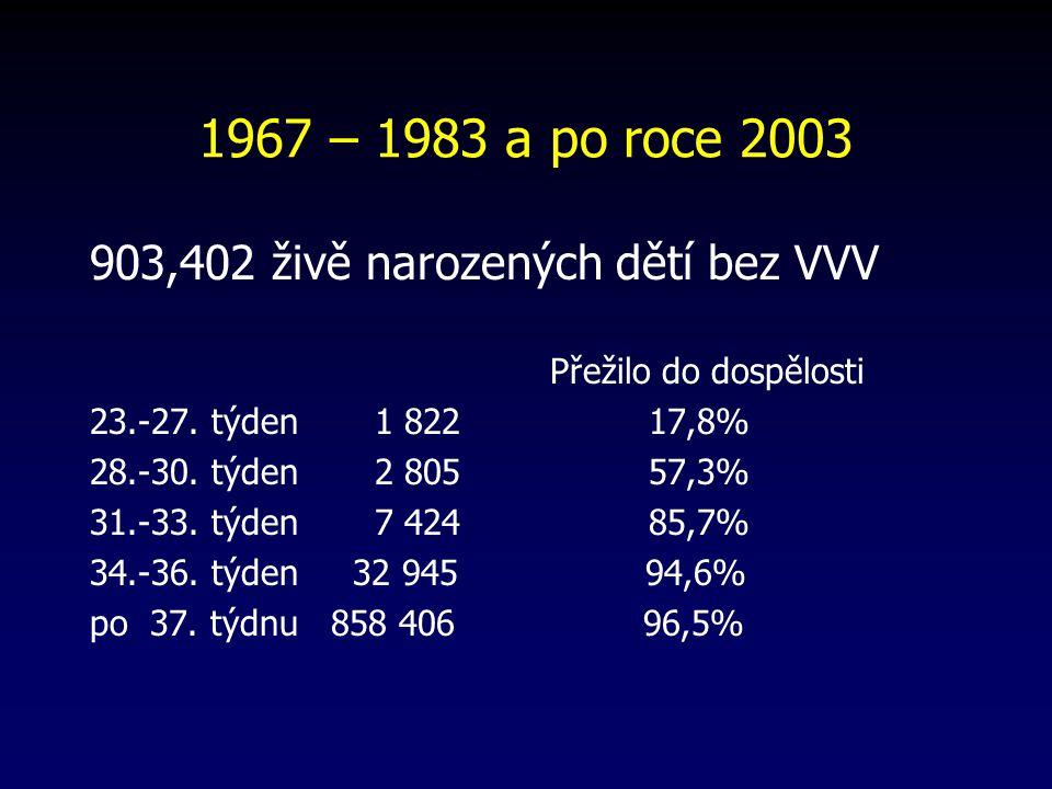 1967 – 1983 a po roce 2003 903,402 živě narozených dětí bez VVV Přežilo do dospělosti 23.-27.