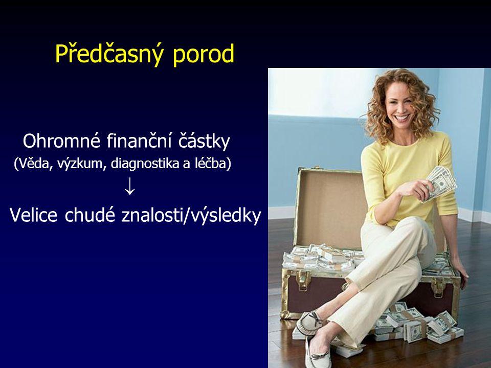 Předčasný porod Ohromné finanční částky (Věda, výzkum, diagnostika a léčba)  Velice chudé znalosti/výsledky