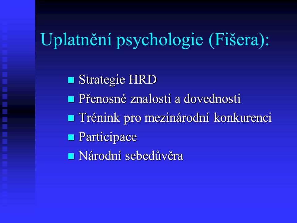 Uplatnění psychologie (Fišera): Strategie HRD Strategie HRD Přenosné znalosti a dovednosti Přenosné znalosti a dovednosti Trénink pro mezinárodní konkurenci Trénink pro mezinárodní konkurenci Participace Participace Národní sebedůvěra Národní sebedůvěra