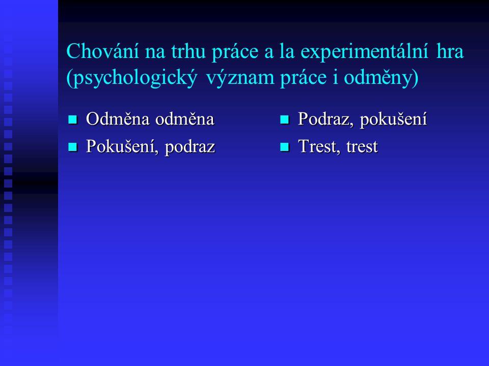 Chování na trhu práce a la experimentální hra (psychologický význam práce i odměny) Odměna odměna Odměna odměna Pokušení, podraz Pokušení, podraz Podraz, pokušení Trest, trest