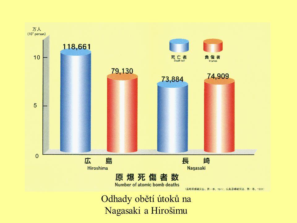 Odhady obětí útoků na Nagasaki a Hirošimu