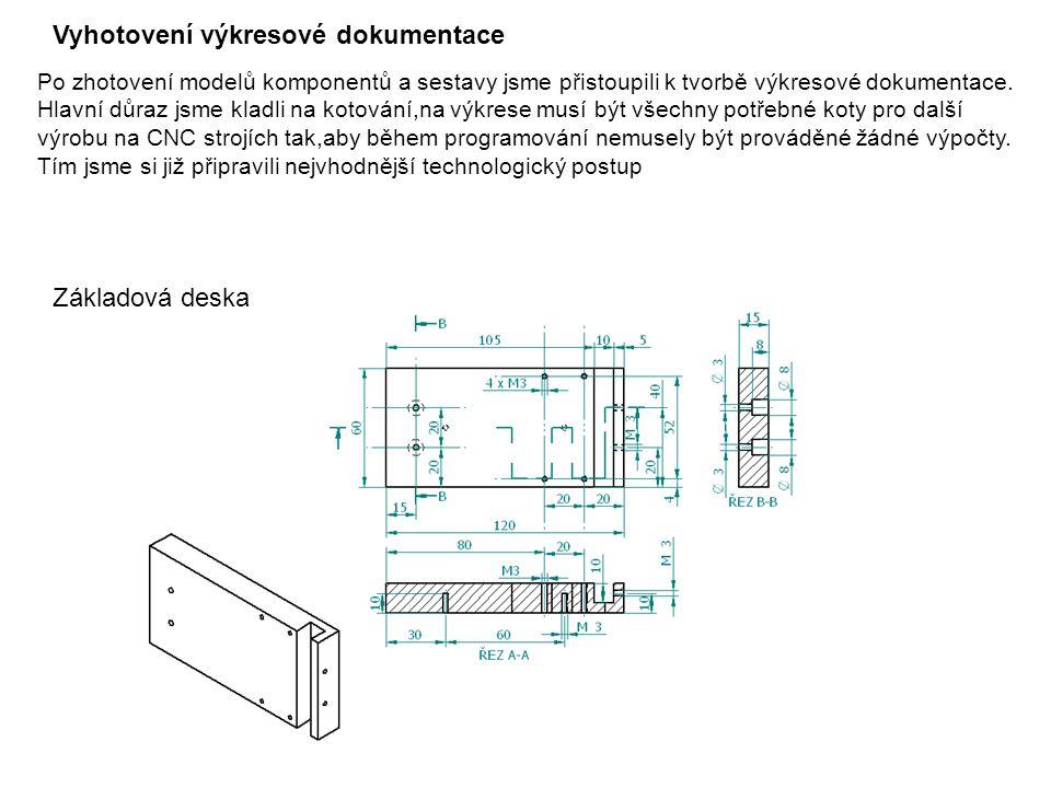 Vyhotovení výkresové dokumentace Po zhotovení modelů komponentů a sestavy jsme přistoupili k tvorbě výkresové dokumentace. Hlavní důraz jsme kladli na