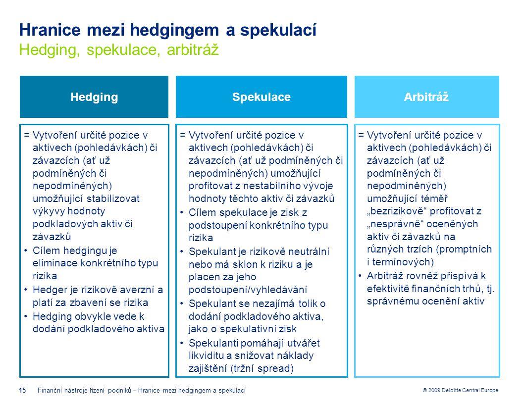 © 2009 Deloitte Central Europe Hranice mezi hedgingem a spekulací Hedging, spekulace, arbitráž 15Finanční nástroje řízení podniků – Hranice mezi hedgi