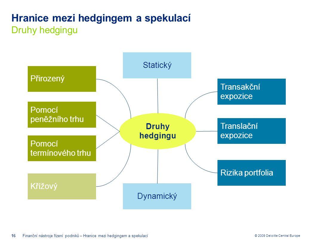 © 2009 Deloitte Central Europe Hranice mezi hedgingem a spekulací Druhy hedgingu 16Finanční nástroje řízení podniků – Hranice mezi hedgingem a spekula