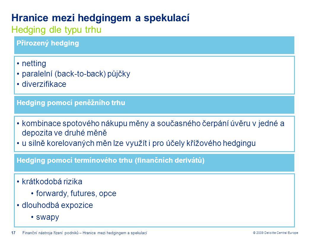 © 2009 Deloitte Central Europe Hranice mezi hedgingem a spekulací Hedging dle typu trhu 17Finanční nástroje řízení podniků – Hranice mezi hedgingem a