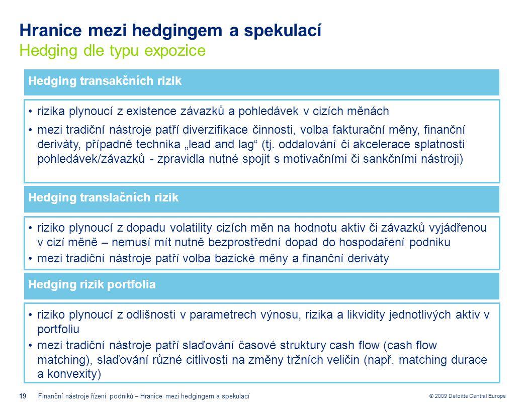 © 2009 Deloitte Central Europe Hranice mezi hedgingem a spekulací Hedging dle typu expozice 19Finanční nástroje řízení podniků – Hranice mezi hedginge
